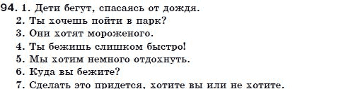 Русскому по языку малыхина 7 решебник класса
