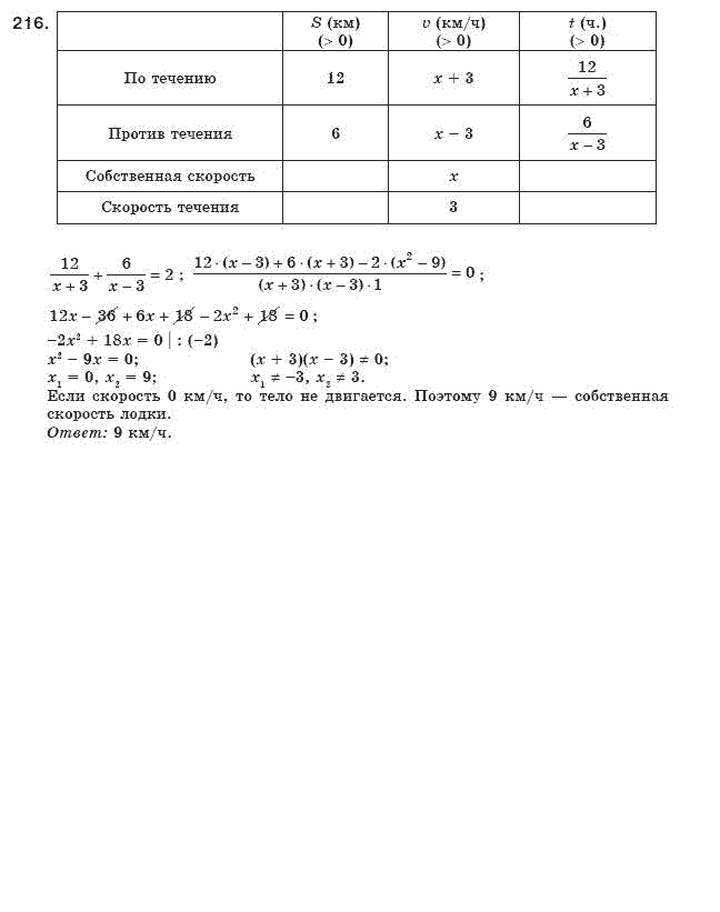 гдз алгебра 8 класс мерзляк якир 2018