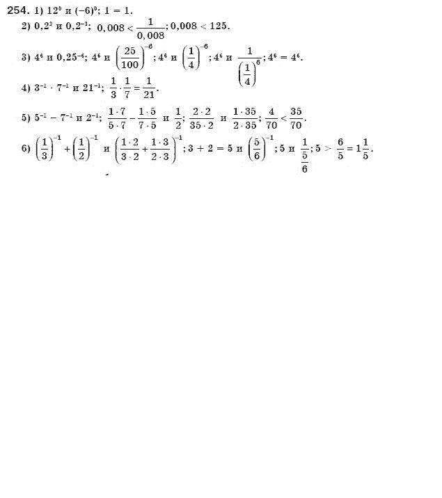 гдз по алгебре мерзляк якир 2018