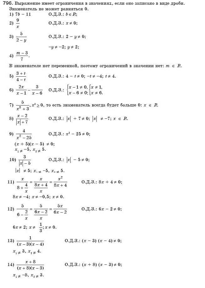 Програма 8 по нова алгебре гдз якир мерзляк полонский класс