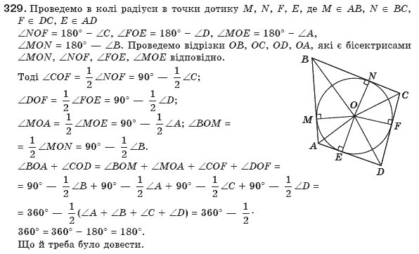 Гдз по геометрии 8 класс бевз гп та інші