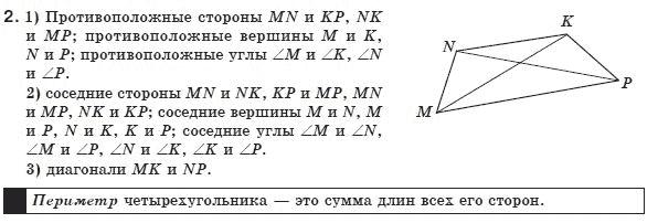 Гдз М.и. Бурда И Н.а. Тарасенкова Геометрия 8 Класс